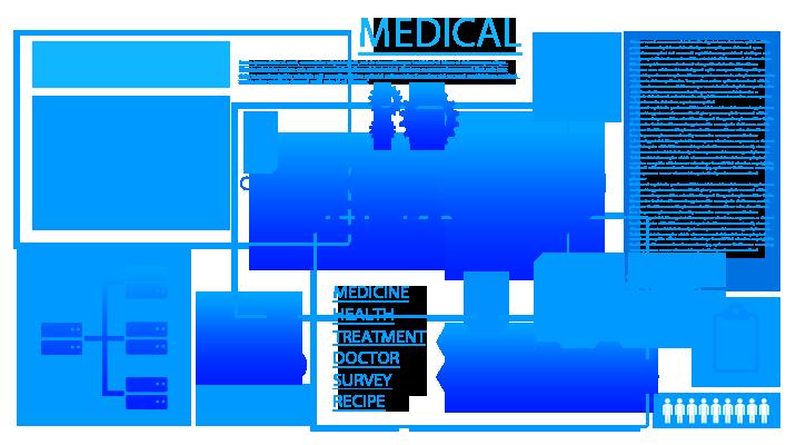 גט דוקטור - חוות דעת רפואיות
